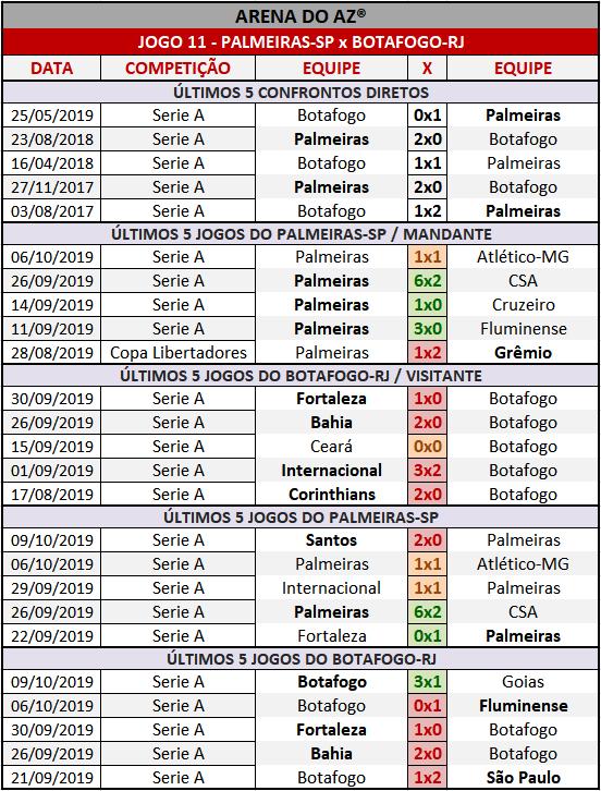 Loteca 872 - Palpites & Históricos - Palpites imparciais e relevantes, ideal para quem gosta de apostas mais arrojadas, acompanhados com os históricos mais recente de cada um dos 14 jogos da grade.