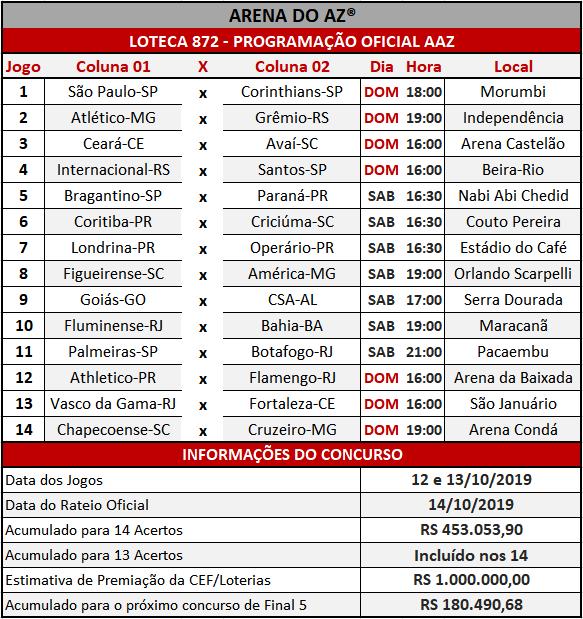 Loteca 872 - Programação Atualizada com informações financeiras e relação dos jogos do concurso.