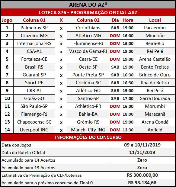 Loteca 876 - Programação Atualizada com informações financeiras e relação dos jogos do concurso.