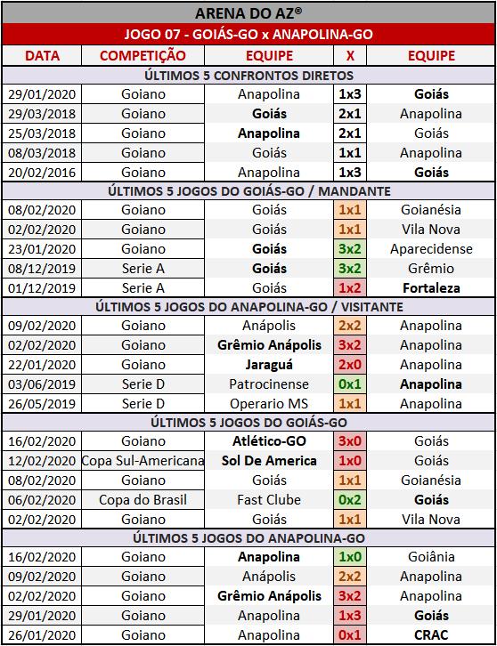 Loteca 890 - Palpites & Históricos - Palpites imparciais e relevantes, ideal para quem gosta de apostas mais arrojadas, acompanhados com os históricos mais recente de cada um dos 14 jogos da grade.