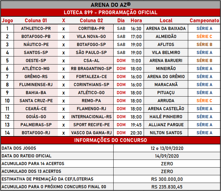 Loteca 899 - Programação Atualizada com informações financeiras e relação dos jogos do concurso.