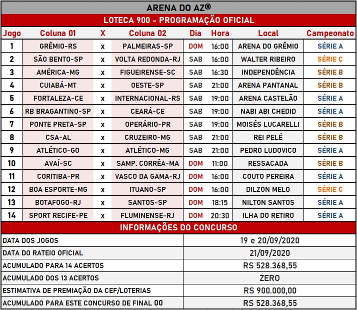 Loteca 900 - Programação Atualizada com informações financeiras e relação dos jogos do concurso.