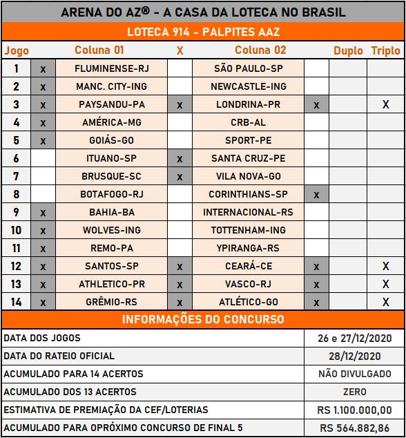 Loteca 914 - Palpites & Históricos - Palpites imparciais e relevantes, ideal para quem gosta de apostas mais arrojadas, acompanhados com os históricos mais recente de cada um dos 14 jogos da grade.