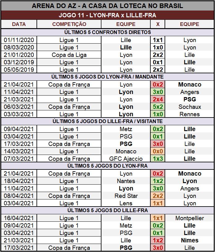 Loteca 930 - Palpites & Históricos - Palpites imparciais e relevantes, ideal para quem gosta de apostas mais arrojadas, acompanhados com os históricos mais recente de cada um dos 14 jogos da grade.