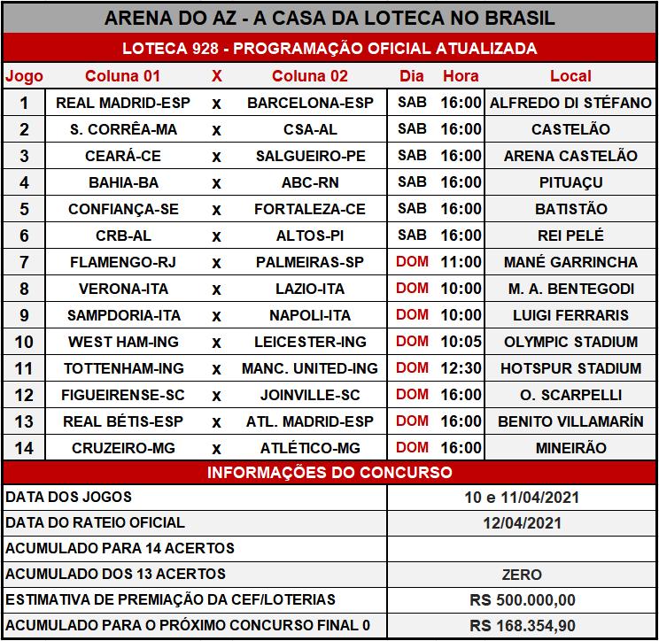 Loteca 928 - Programação Atualizada com informações financeiras, dias, horários e locais dos jogos. Mais uma exclusividade do AAZ, o Maior e Melhor Portal de Loteca do Brasil.