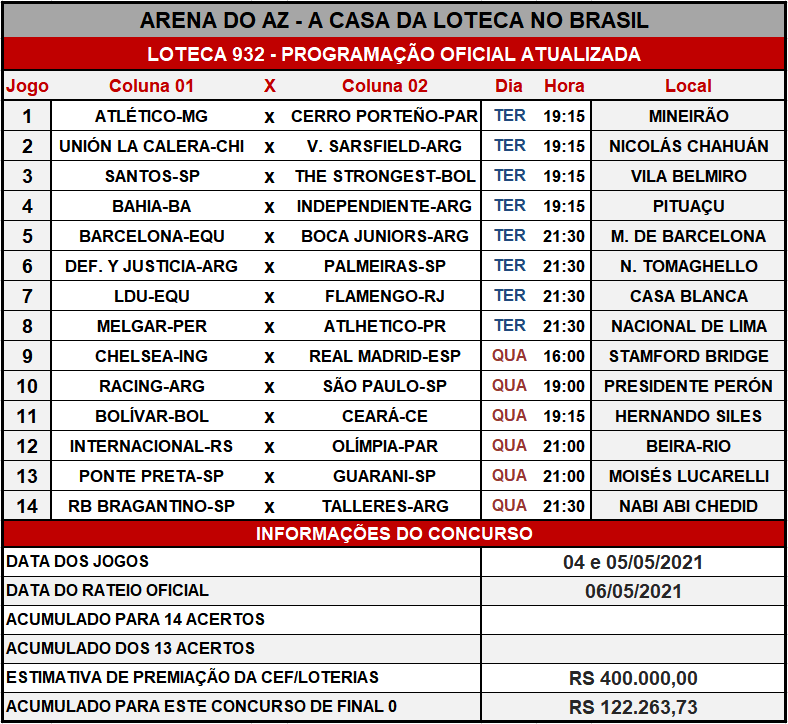 Loteca 932 - Programação Atualizada com informações financeiras, dias, horários e locais dos jogos. Mais uma exclusividade do AAZ, o Maior e Melhor Portal de Loteca do Brasil.