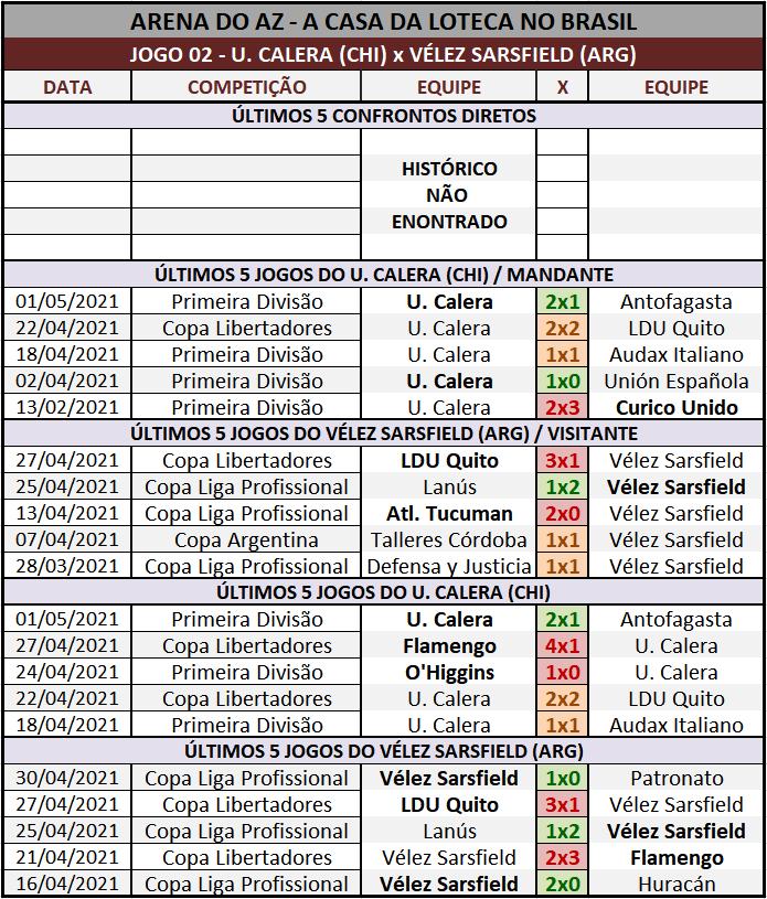 Loteca 932 - Palpites & Históricos - Palpites imparciais e relevantes, ideal para quem gosta de apostas mais arrojadas, acompanhados com os históricos mais recente de cada um dos 14 jogos da grade.