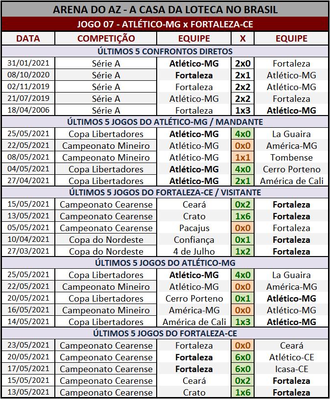 Loteca 939 - Palpites & Históricos - Palpites relevantes arriscando alguns resultados arrojados, acompanhados com os Históricos mais recentes e atualizados das 28 equipes da grade.