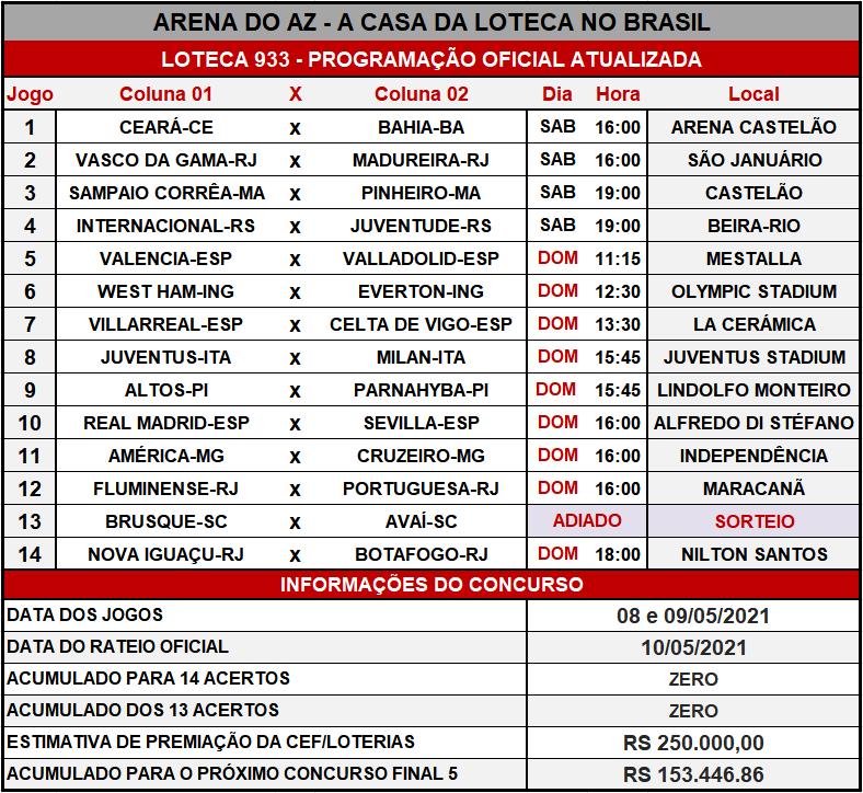 Loteca 933 - Programação Atualizada com informações financeiras, dias, horários e locais dos jogos. Mais uma exclusividade do AAZ, o Maior e Melhor Portal de Loteca do Brasil.