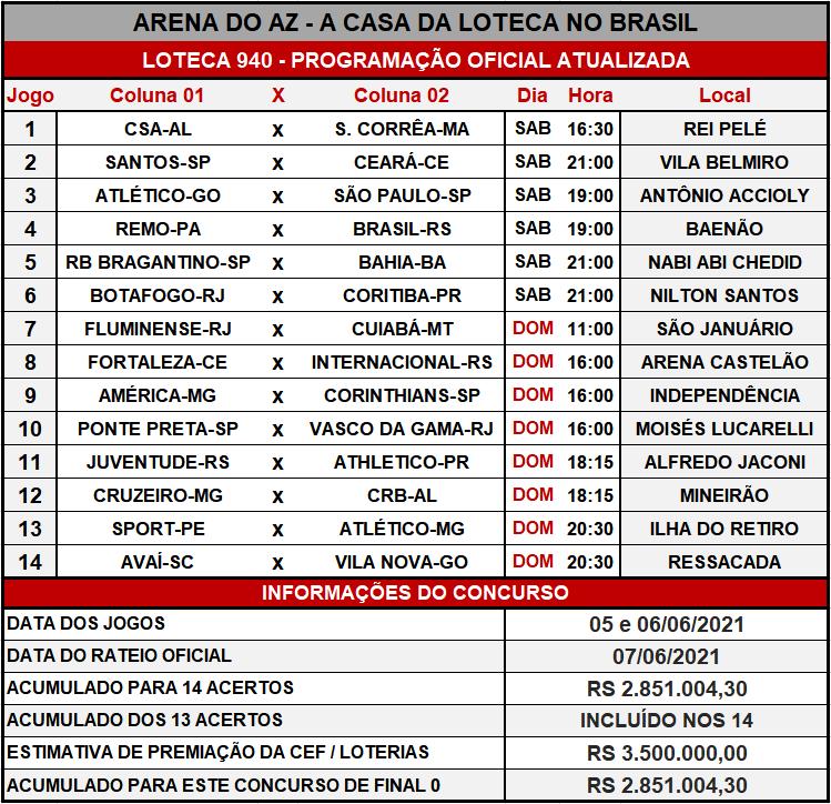 Loteca 940 - Programação Atualizada com informações financeiras, dias, horários e locais dos jogos. Mais uma exclusividade do AAZ, o Maior e Melhor Portal de Loteca do Brasil.