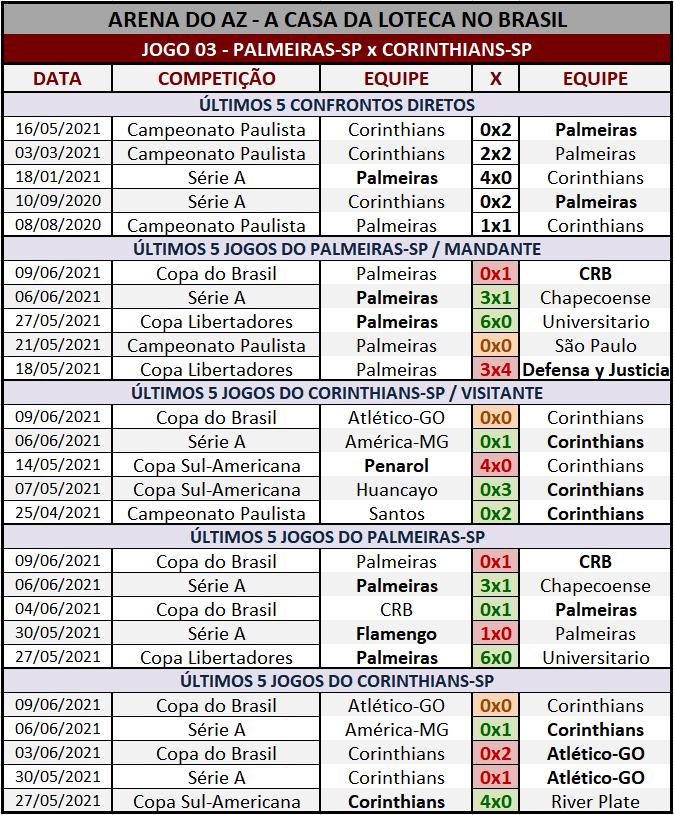 Loteca 941 - Palpites & Históricos - Palpites relevantes arriscando alguns resultados arrojados, acompanhados com os Históricos mais recentes e atualizados das 28 equipes da grade.
