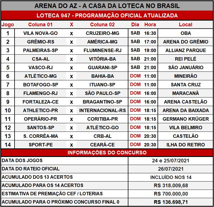 Loteca 947 - Programação Atualizada com informações financeiras, dias, horários e locais dos jogos. Mais uma exclusividade do AAZ, o Maior e Melhor Portal de Loteca do Brasil.