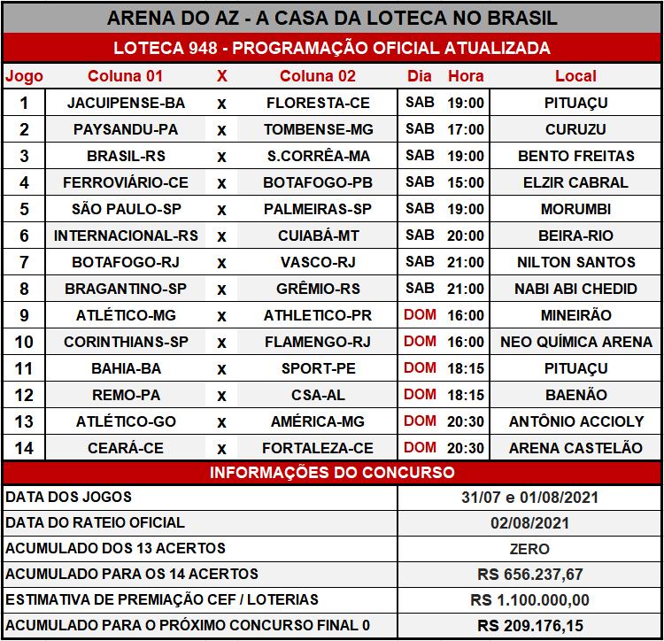 Loteca 948 - Programação Atualizada com informações financeiras, dias, horários e locais dos jogos. Mais uma exclusividade do AAZ, o Maior e Melhor Portal de Loteca do Brasil.