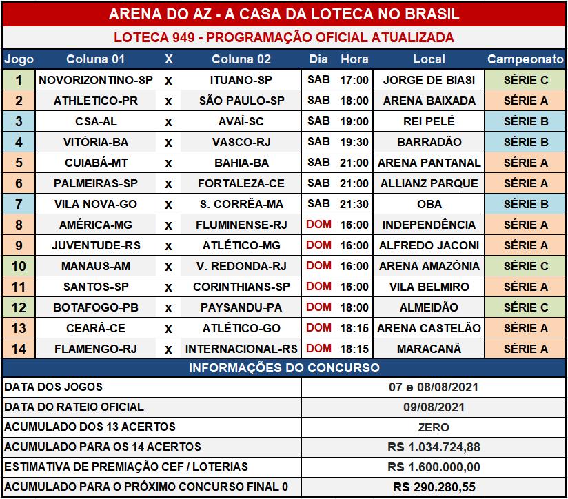 Loteca 949 - Programação Atualizada com informações financeiras, dias, horários e locais dos jogos. Mais uma exclusividade do AAZ, o Maior e Melhor Portal de Loteca do Brasil.