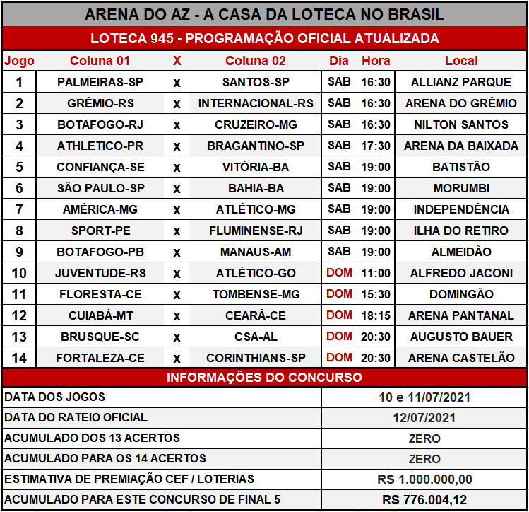 Loteca 945 - Programação Atualizada com informações financeiras, dias, horários e locais dos jogos. Mais uma exclusividade do AAZ, o Maior e Melhor Portal de Loteca do Brasil.