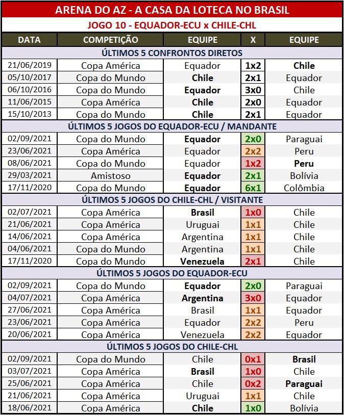 Loteca 953 - Palpites & Históricos - Palpites relevantes arriscando alguns resultados arrojados, acompanhados com os Históricos mais recentes e atualizados das 28 equipes da grade.