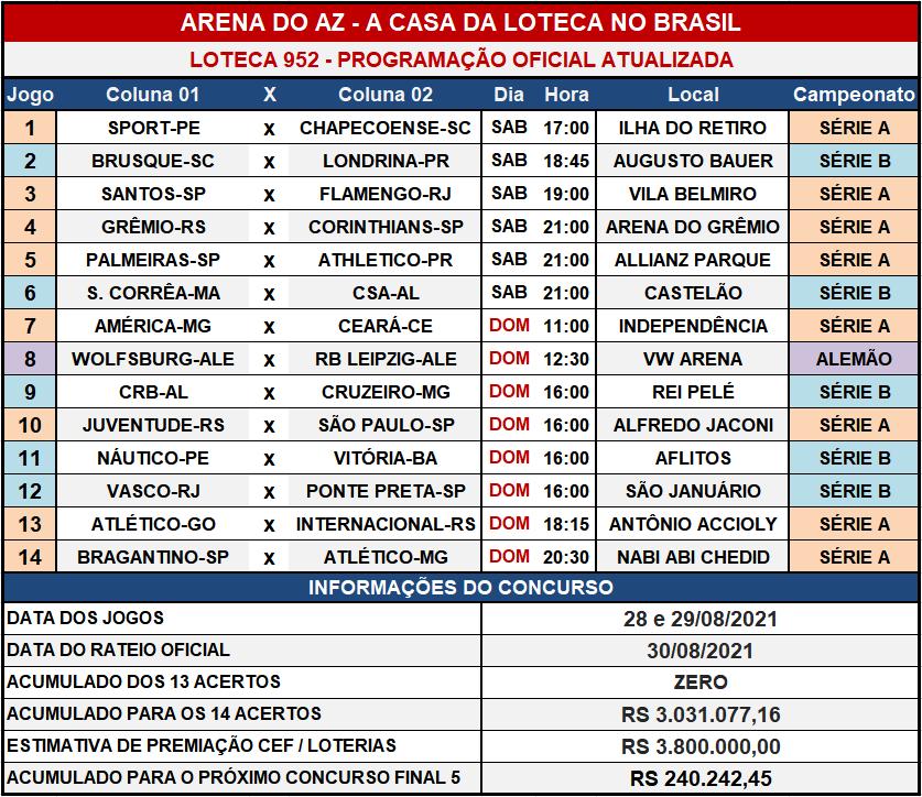 Loteca 952 - Programação Atualizada com informações financeiras, dias, horários e locais dos jogos. Mais uma exclusividade do AAZ, o Maior e Melhor Portal de Loteca do Brasil.