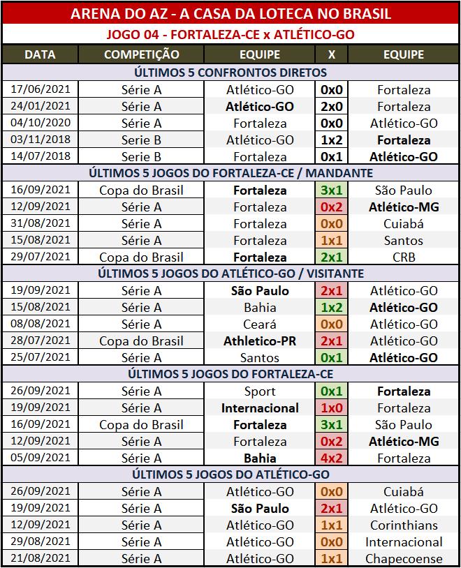 Loteca 957 - Palpites & Históricos - Palpites relevantes arriscando alguns resultados arrojados, acompanhados com os Históricos mais recentes e atualizados das 28 equipes da grade.