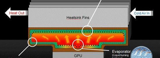 nVidia lanseaza GeForce GTX 580