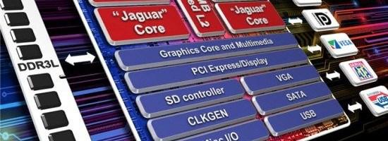 AMD a lansat Fusion Temash si Kabini