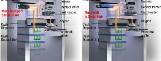Flash drive-uri folosite pentru furtul din ATM-uri