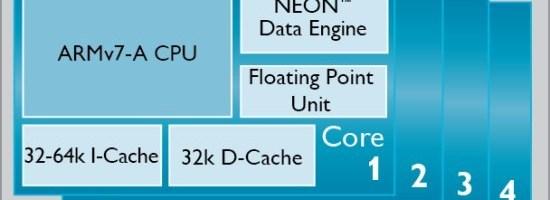 ARM prezinta Cortex A17