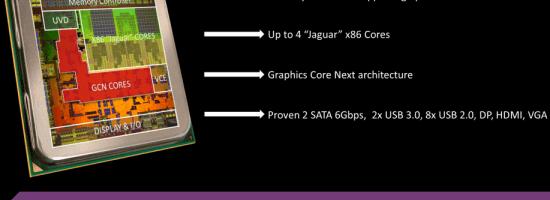 AMD prezinta platforma AM1