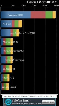 ASUS ZenFone 2 - benchmark - Quadrant