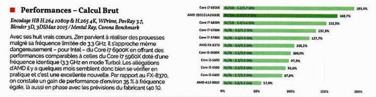 AMD-Ryzen-Rendering-Performance-Benchmarks-