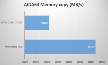 aida64_memory_copy