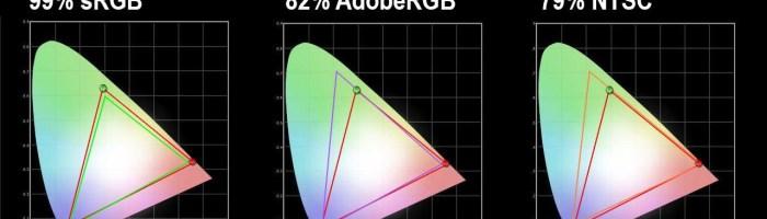 Impresiile despre BenQ EW2770QZ – un monitor multimedia cu protectie pentru ochi dedicat productivitatii