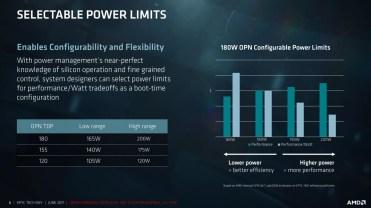 AMD EPYC 5