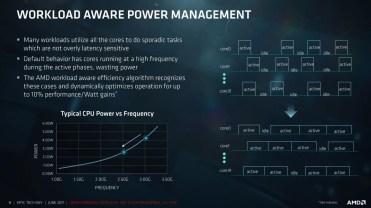 AMD EPYC 6