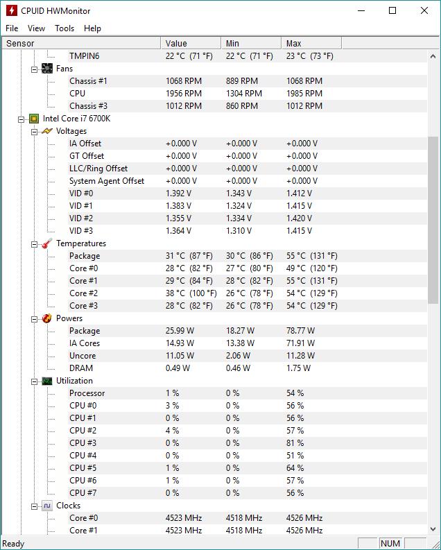 Intel Core i7-6700K @ 4.5 Ghz, 1.27V, idle – 31 °C (Auto)