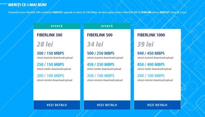 Digi mareste viteza la internetul fix Fiberlink, gratuit, timp de 3 luni