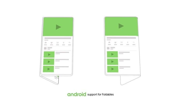 Android va avea suport nativ pentru ecrane pliabile