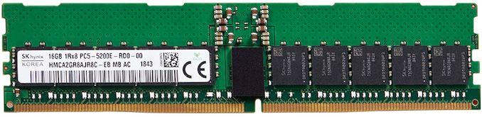 SK Hynix a prezentat un modul de memorie RAM DDR5