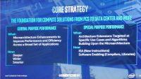 Intel lanseaza primele procesoare pe 10nm anul viitor – arhitectura Sunny Cove a fost anuntat