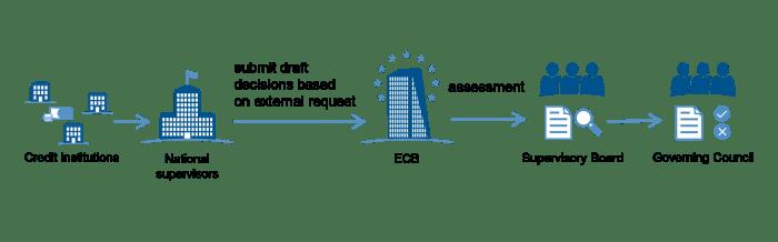Revolut primeste licenta bancara europeana