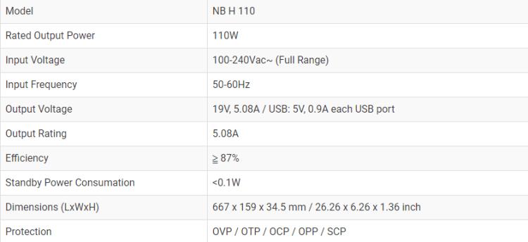 FSP H110 - cel mai versatil alimentator de laptop