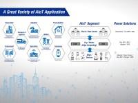 FSP se pregateste pentru AIoT si 5G la Computex 2019