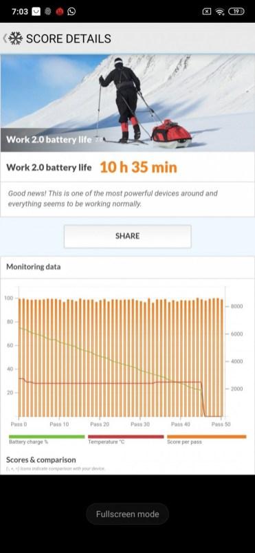 Xiaomi Mi Mix 3_PCMark2