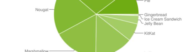 Distributia Android in luna mai 2019