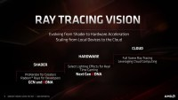 Cum arata Ray Tracing pe AMD?
