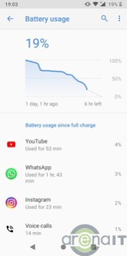 Nokia 1 plus baterie (1)