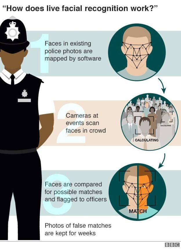 UE ia in calcul interzicerea recunoasterii faciale