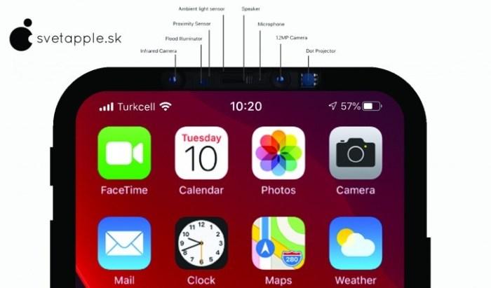 Randări iPhone 12: în sfârșit un iPhone pentru mine?