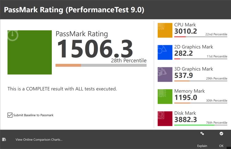 Review mini PC MINIX NEO J50C-4