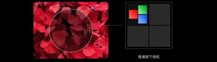 Xiaomi a prezentat a treia generatie a tehnologiei care ascunde camera foto in display