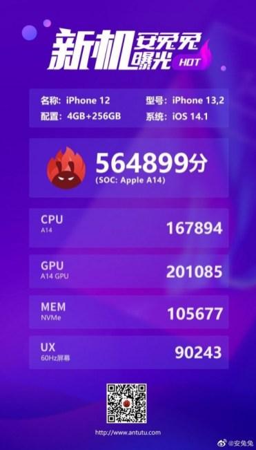 antutu iphone 12